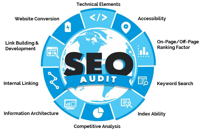 Top 20 Free SEO Audit Websites